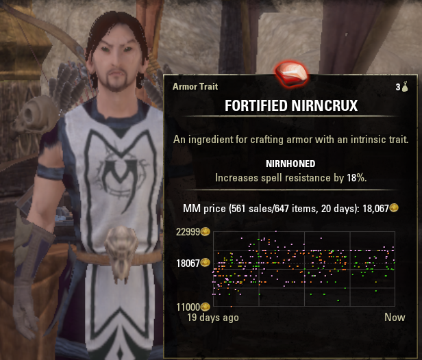 Master Merchant : Auction House & Vendors : Elder Scrolls Online AddOns
